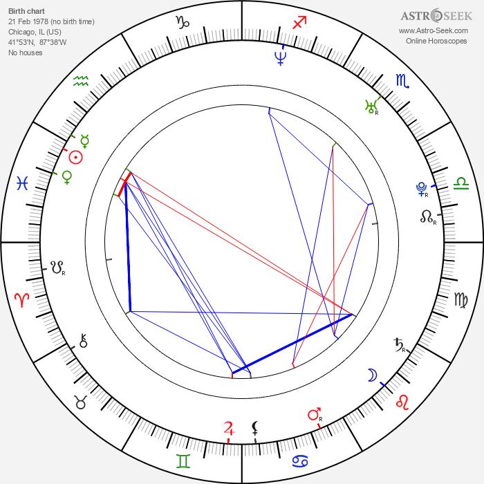 Mark Bashian - Astrology Natal Birth Chart