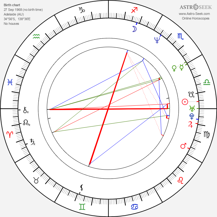 Mark Bradtke - Astrology Natal Birth Chart