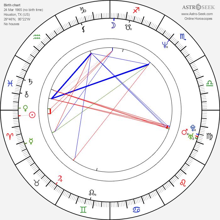 Mark Calaway - Astrology Natal Birth Chart