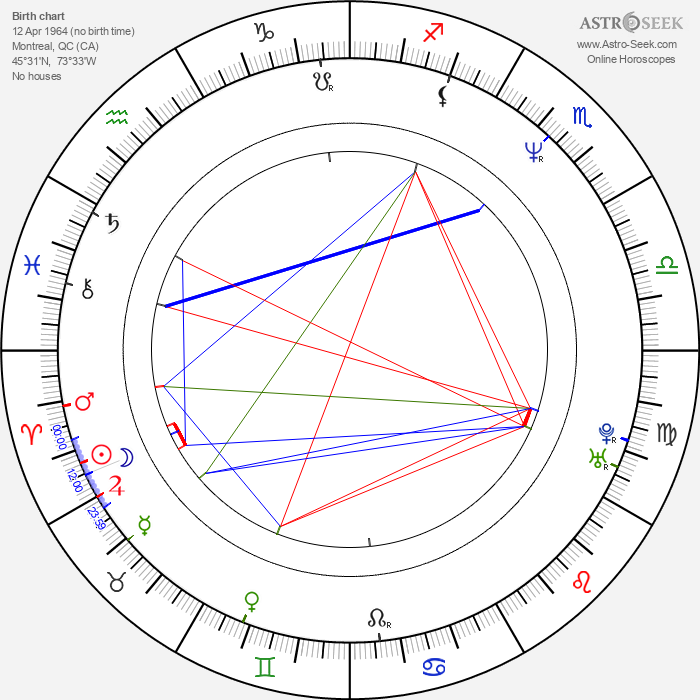 Mark Camacho - Astrology Natal Birth Chart