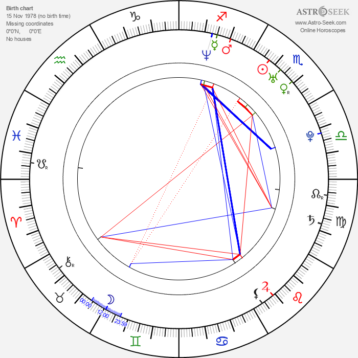 Mark Chavez - Astrology Natal Birth Chart