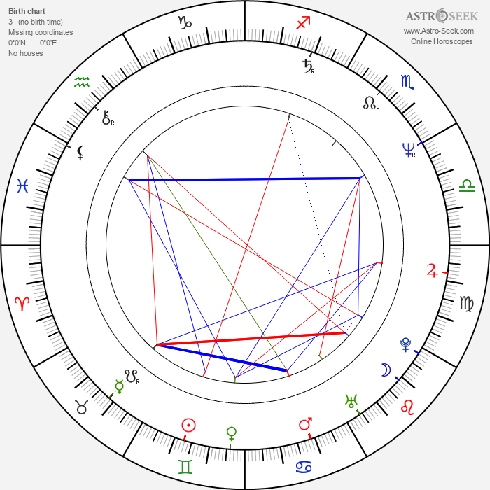 Mark Chung - Astrology Natal Birth Chart