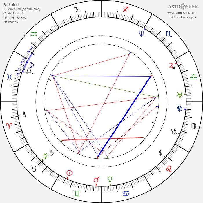 Mark Collier - Astrology Natal Birth Chart