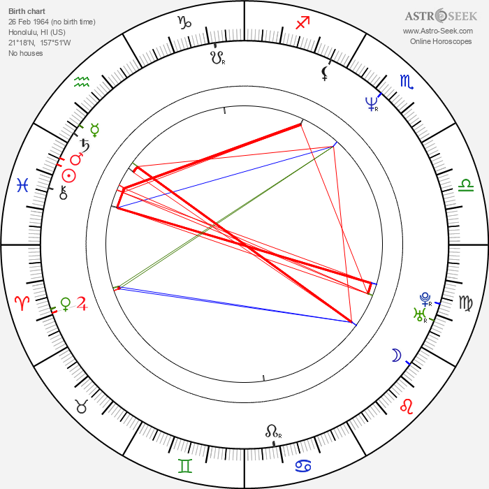 Mark Dacascos - Astrology Natal Birth Chart