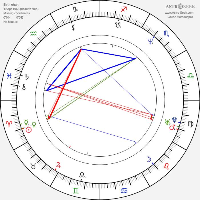 Mark Everett - Astrology Natal Birth Chart