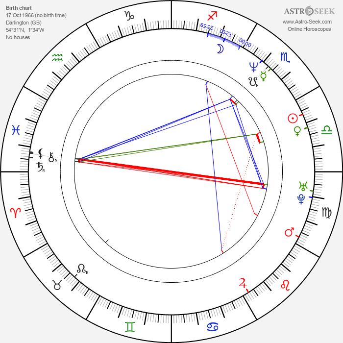 Mark Gatiss - Astrology Natal Birth Chart