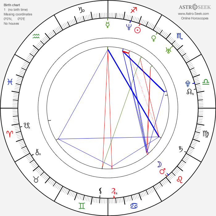 Mark Ghanimé - Astrology Natal Birth Chart