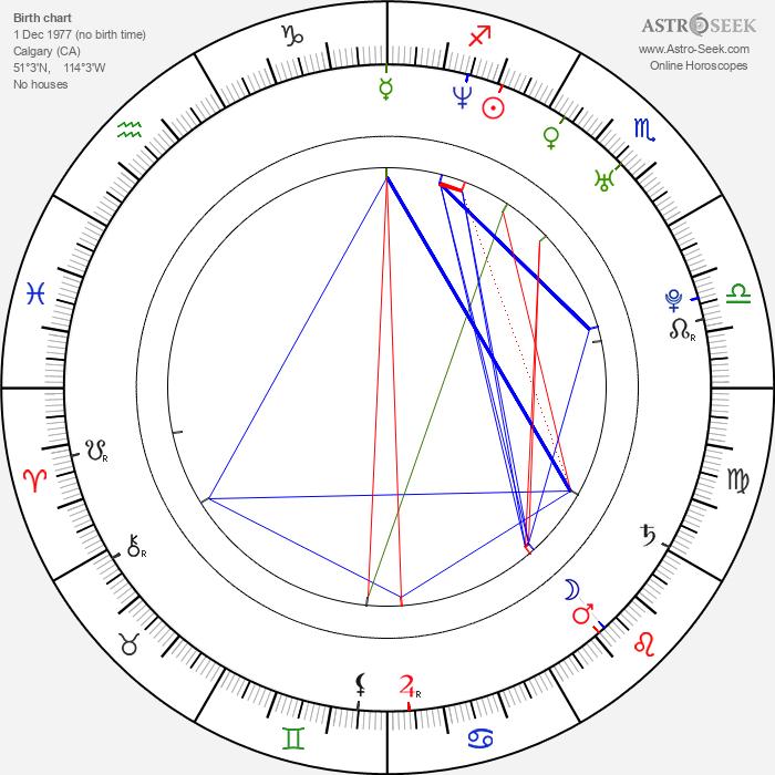 Mark Ghanimé - Astrology Natal Birth Chart