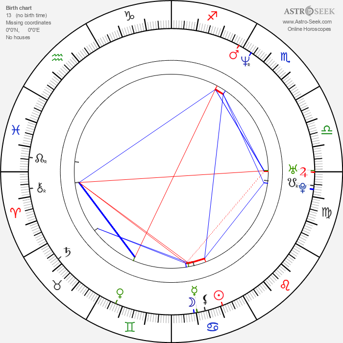 Mark Greenway - Astrology Natal Birth Chart