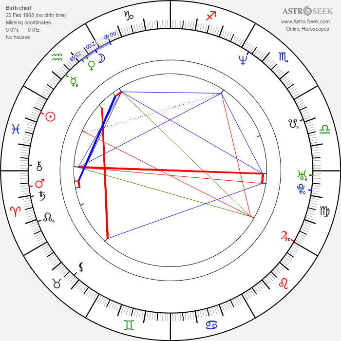 Mark Griffin - Astrology Natal Birth Chart