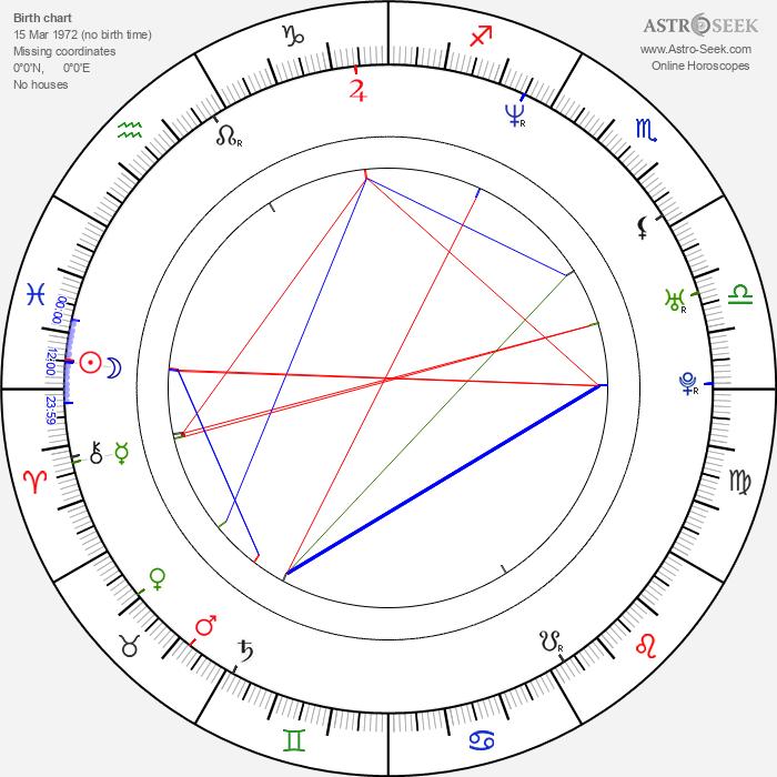 Mark Hoppus - Astrology Natal Birth Chart