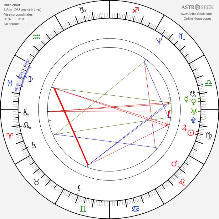 Mark Ivanir - Astrology Natal Birth Chart