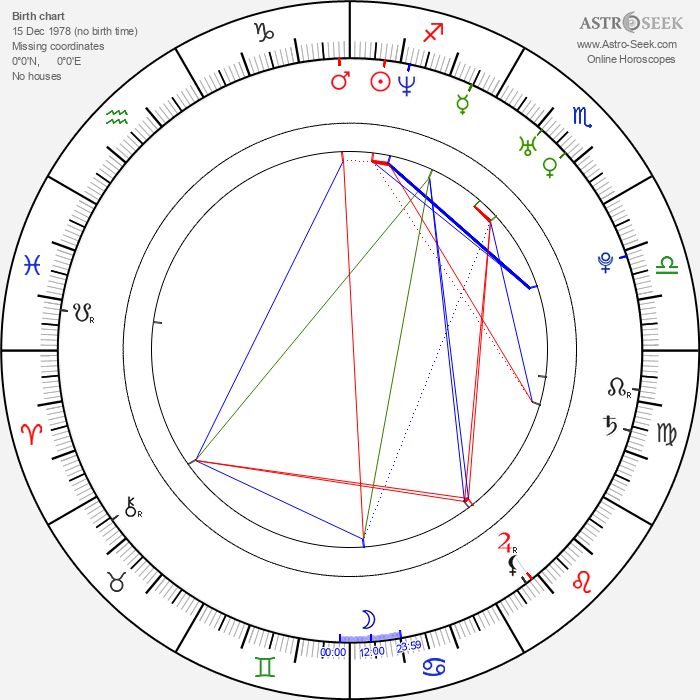Mark Jansen - Astrology Natal Birth Chart