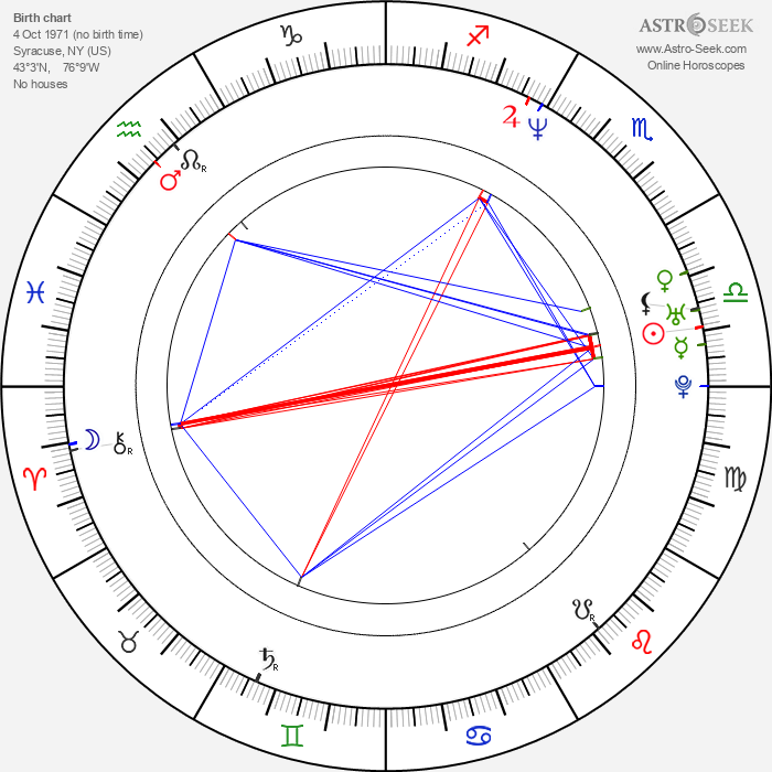 Mark Kassen - Astrology Natal Birth Chart