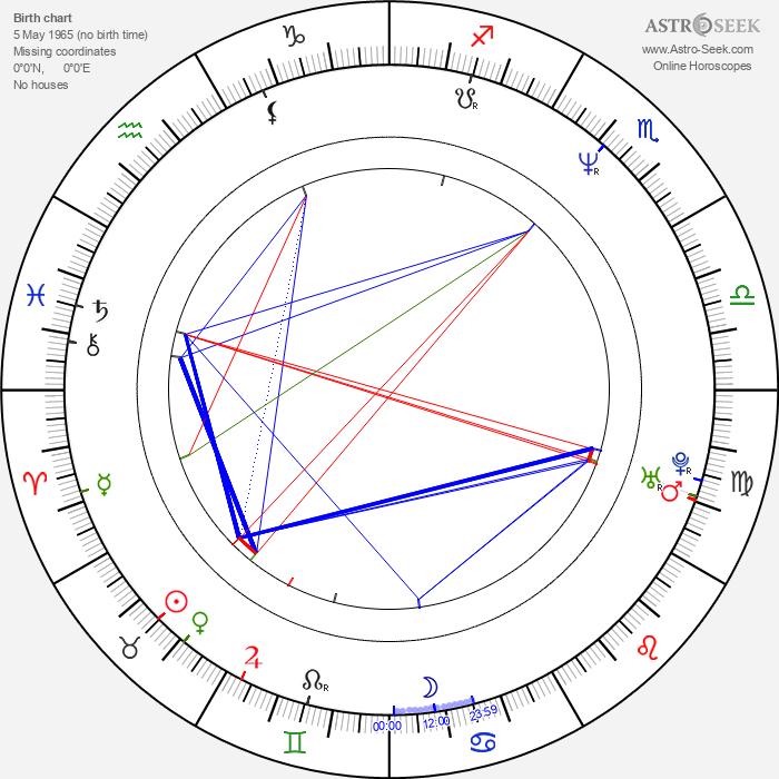 Mark Keller - Astrology Natal Birth Chart