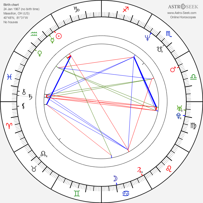 Mark Kozelek - Astrology Natal Birth Chart