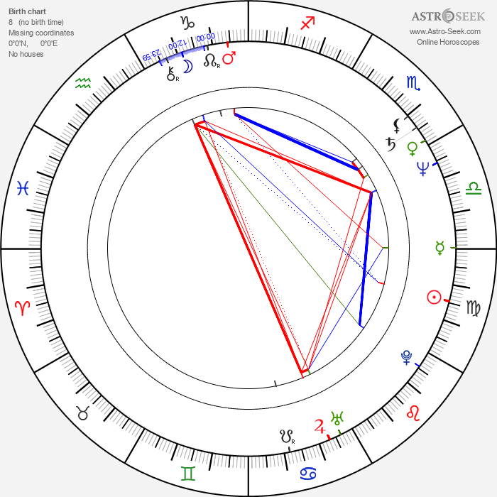 Mark Lindsay Chapman - Astrology Natal Birth Chart