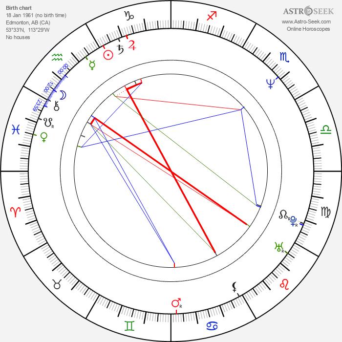 Mark Messier - Astrology Natal Birth Chart