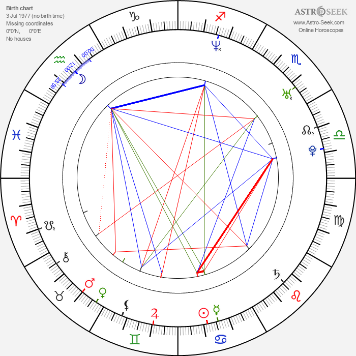 Mark O'Connell - Astrology Natal Birth Chart