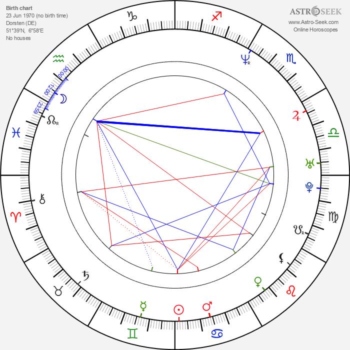 Mark Oh - Astrology Natal Birth Chart