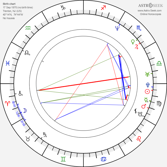 Mark Osborne - Astrology Natal Birth Chart