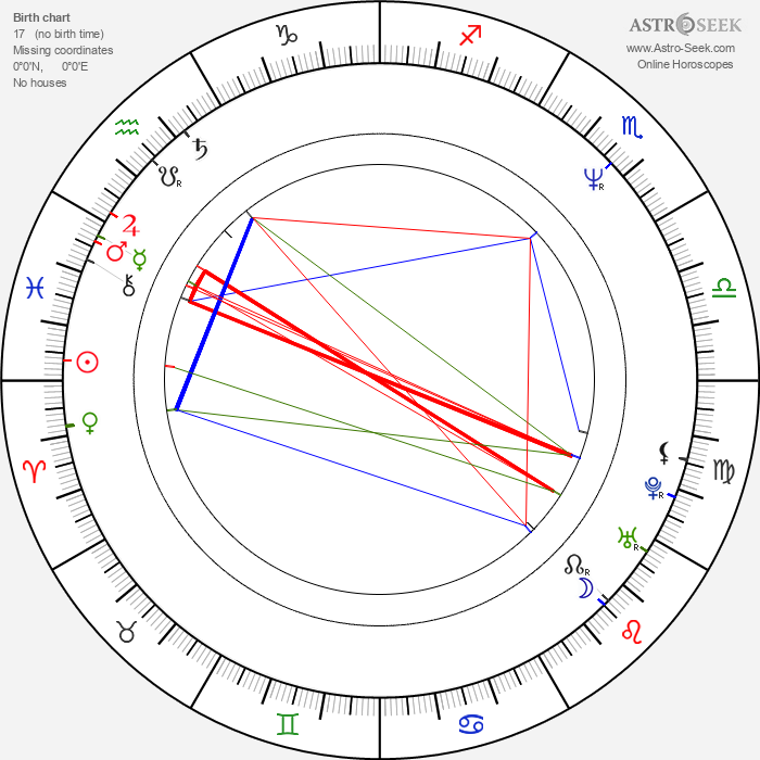 Mark Pellington - Astrology Natal Birth Chart
