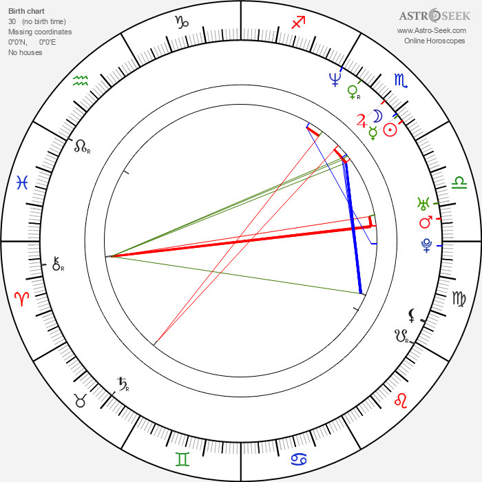 Mark Polish - Astrology Natal Birth Chart