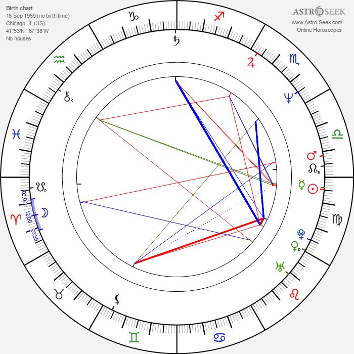 Mark Romanek - Astrology Natal Birth Chart