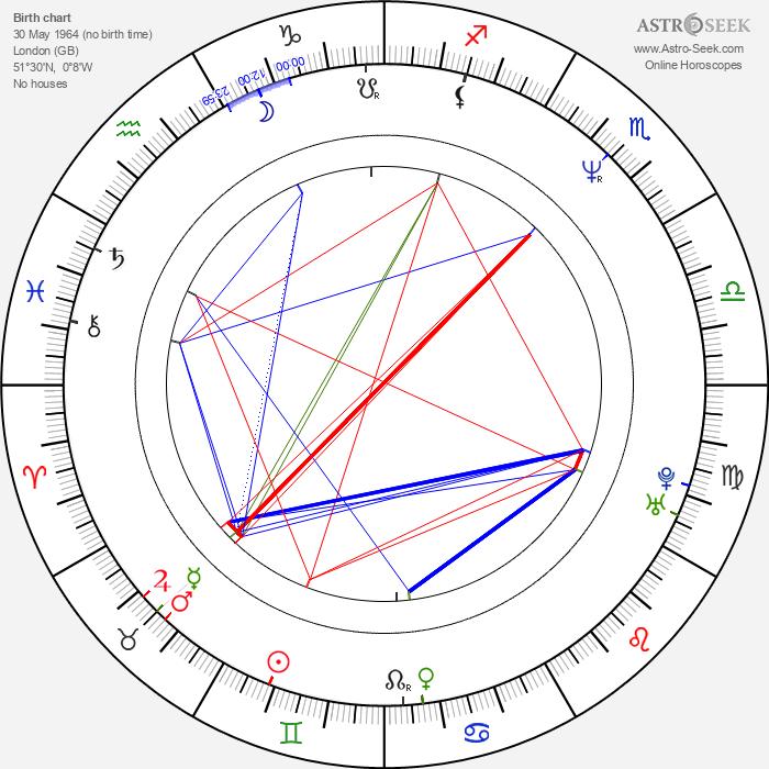 Mark Sheppard - Astrology Natal Birth Chart