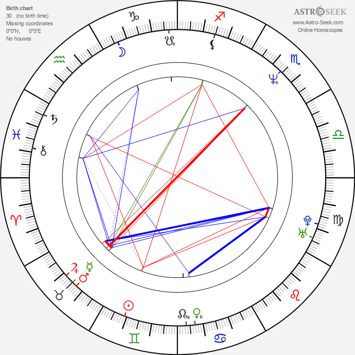 Mark Sheppard - Astrology Natal Birth Chart