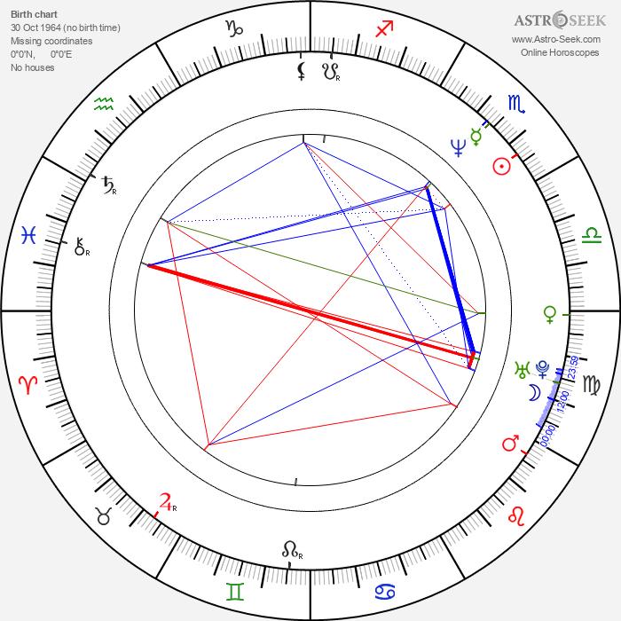 Mark Steven Johnson - Astrology Natal Birth Chart