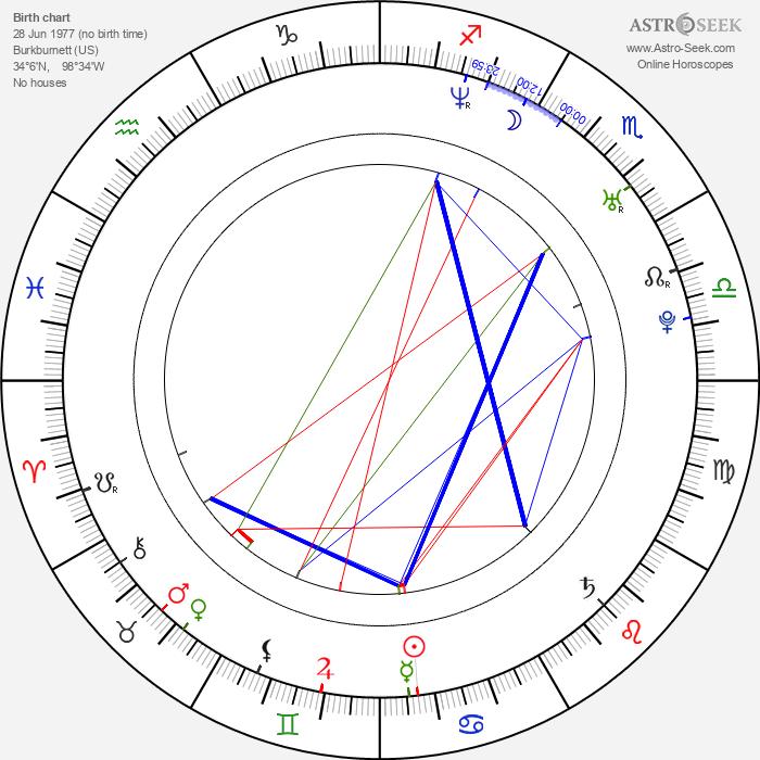 Mark Stoermer - Astrology Natal Birth Chart