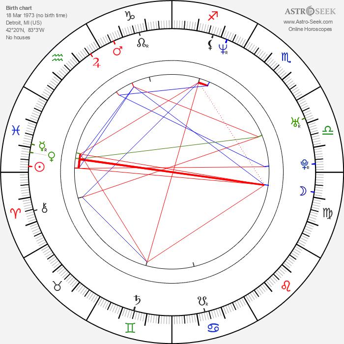 Mark Teich - Astrology Natal Birth Chart