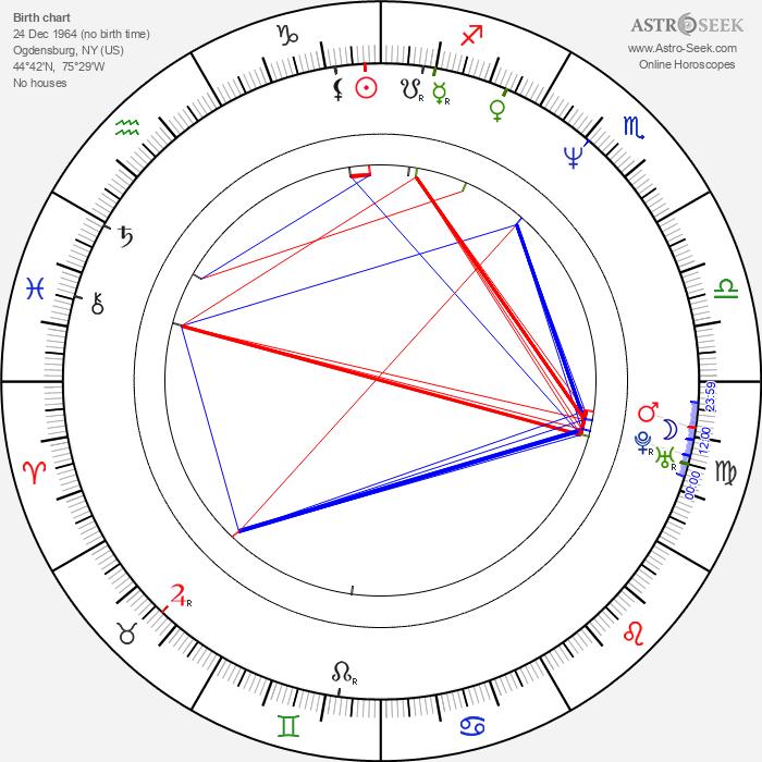 Mark Valley - Astrology Natal Birth Chart