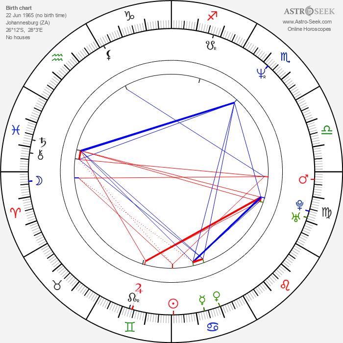 Mark Vicente - Astrology Natal Birth Chart