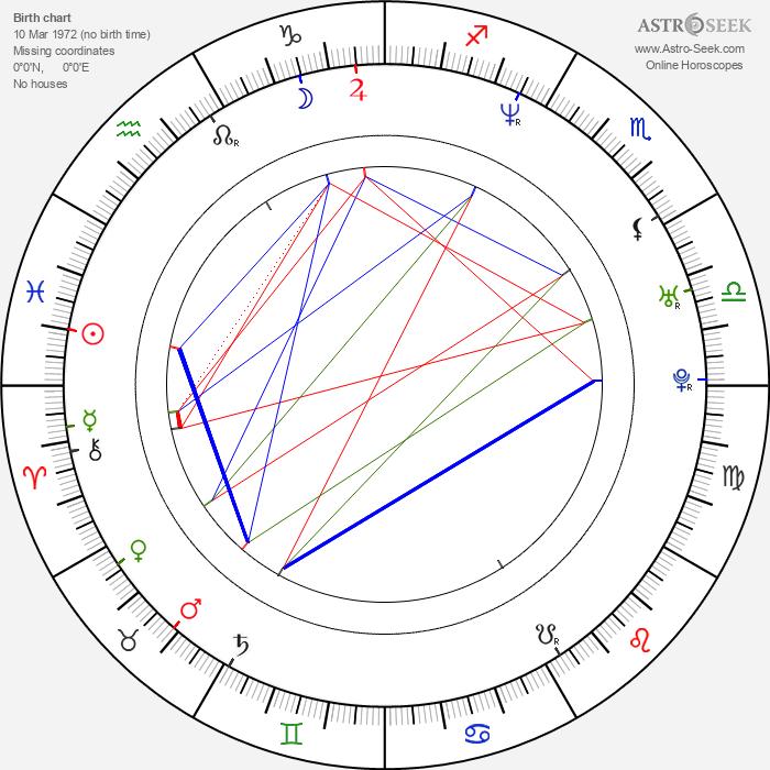 Mark Waschke - Astrology Natal Birth Chart