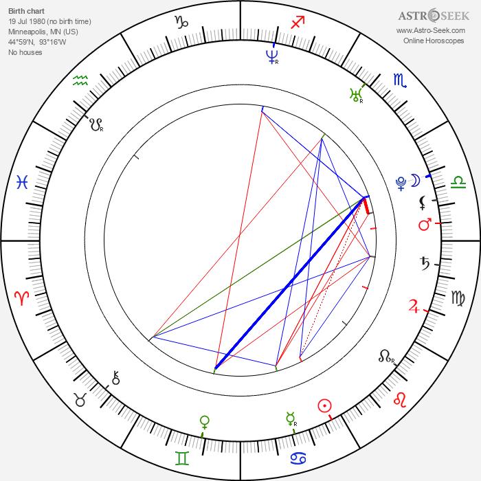 Mark Webber - Astrology Natal Birth Chart