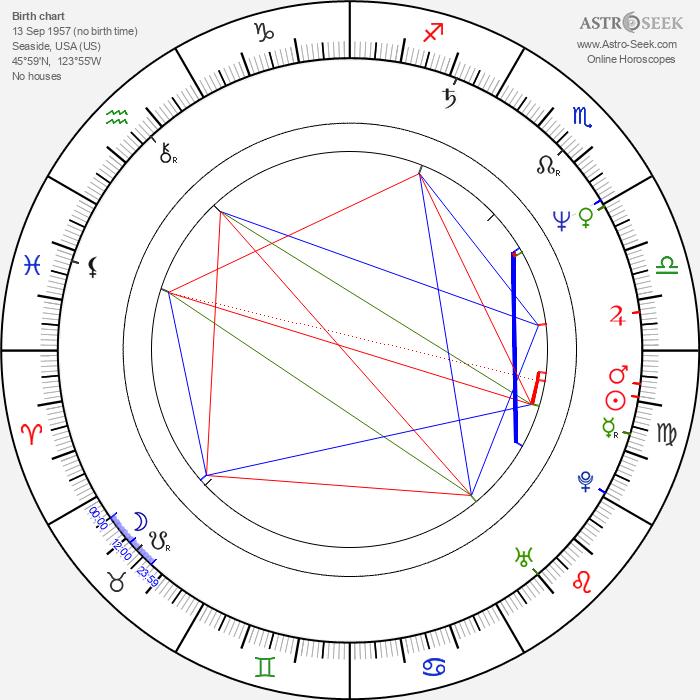 Mark Wiebe - Astrology Natal Birth Chart