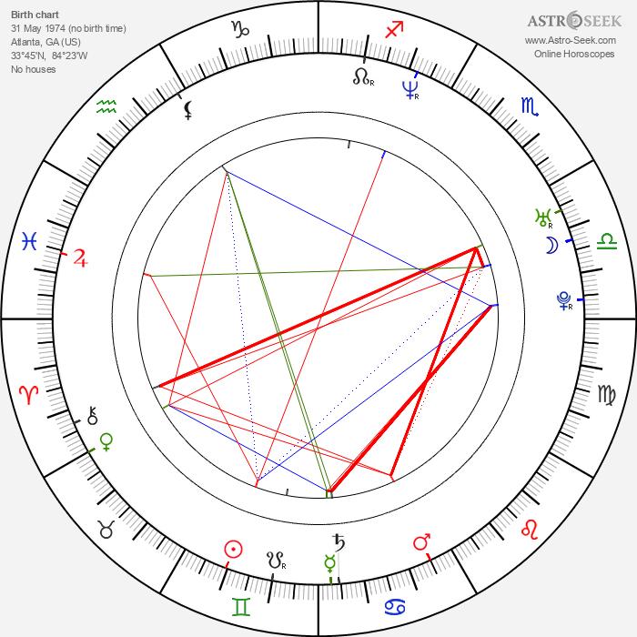 Mark Wilson - Astrology Natal Birth Chart