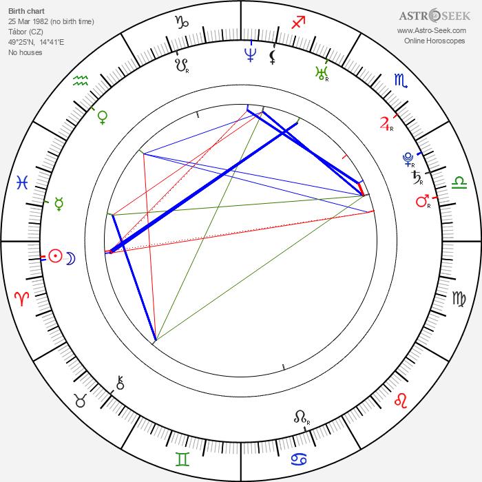 Markéta Bělonohá - Astrology Natal Birth Chart