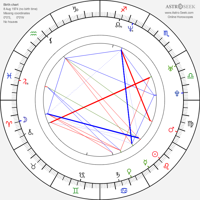 Markéta Čepická Daňhelová - Astrology Natal Birth Chart