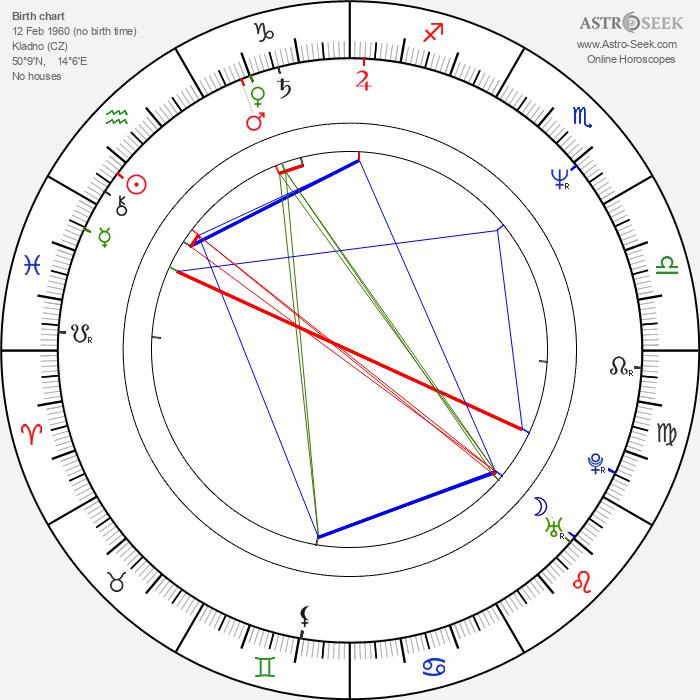 Markéta Fišerová - Astrology Natal Birth Chart