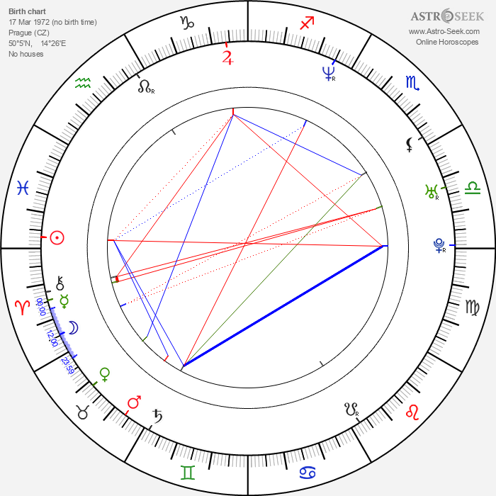Markéta Hrubešová - Astrology Natal Birth Chart