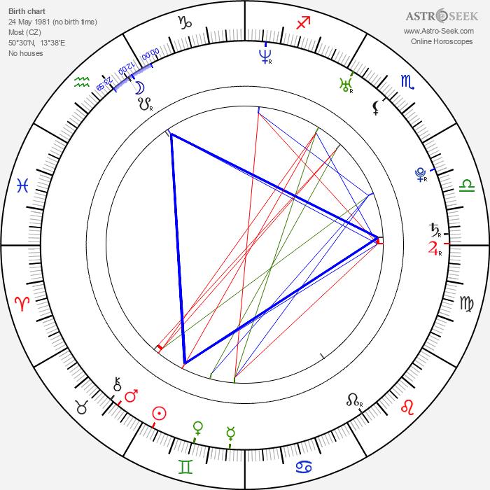 Markéta Jánská - Astrology Natal Birth Chart