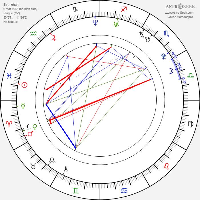 Markéta Mátlová - Astrology Natal Birth Chart