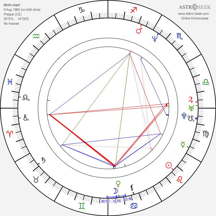 Markéta Nešlehová - Astrology Natal Birth Chart