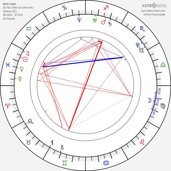 Markéta Procházková - Astrology Natal Birth Chart