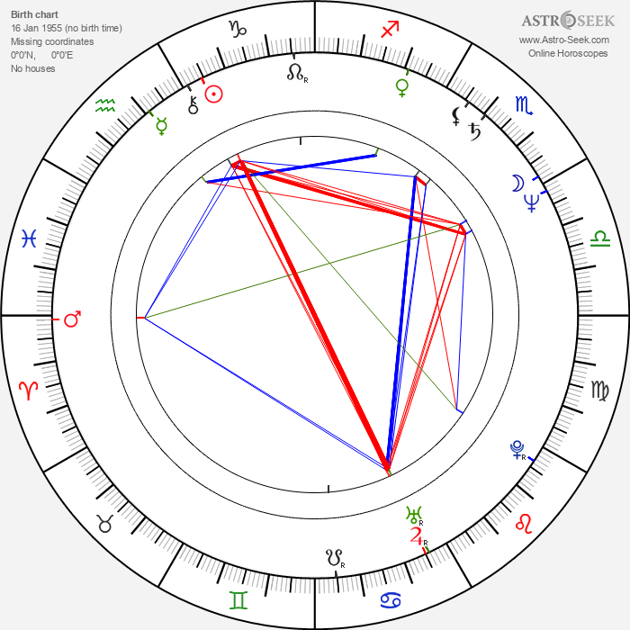 Markéta Světlíková - Astrology Natal Birth Chart