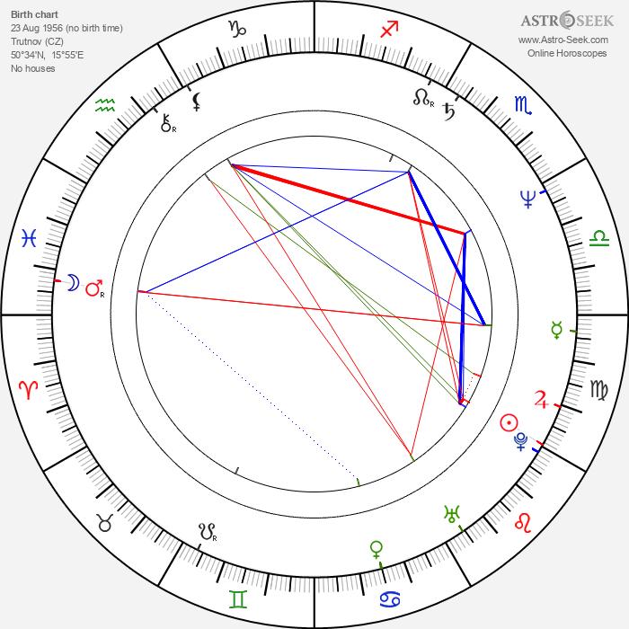Markéta Tanner - Astrology Natal Birth Chart