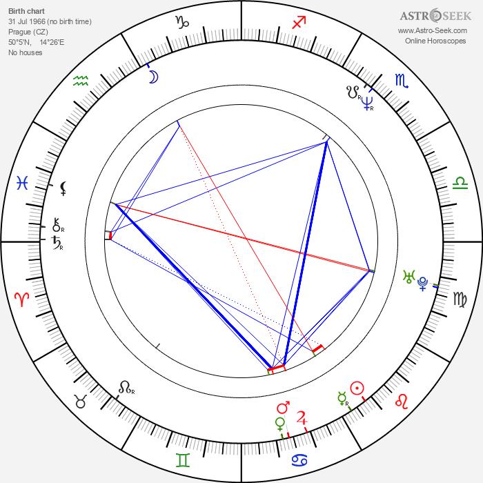 Markéta Valentová - Astrology Natal Birth Chart